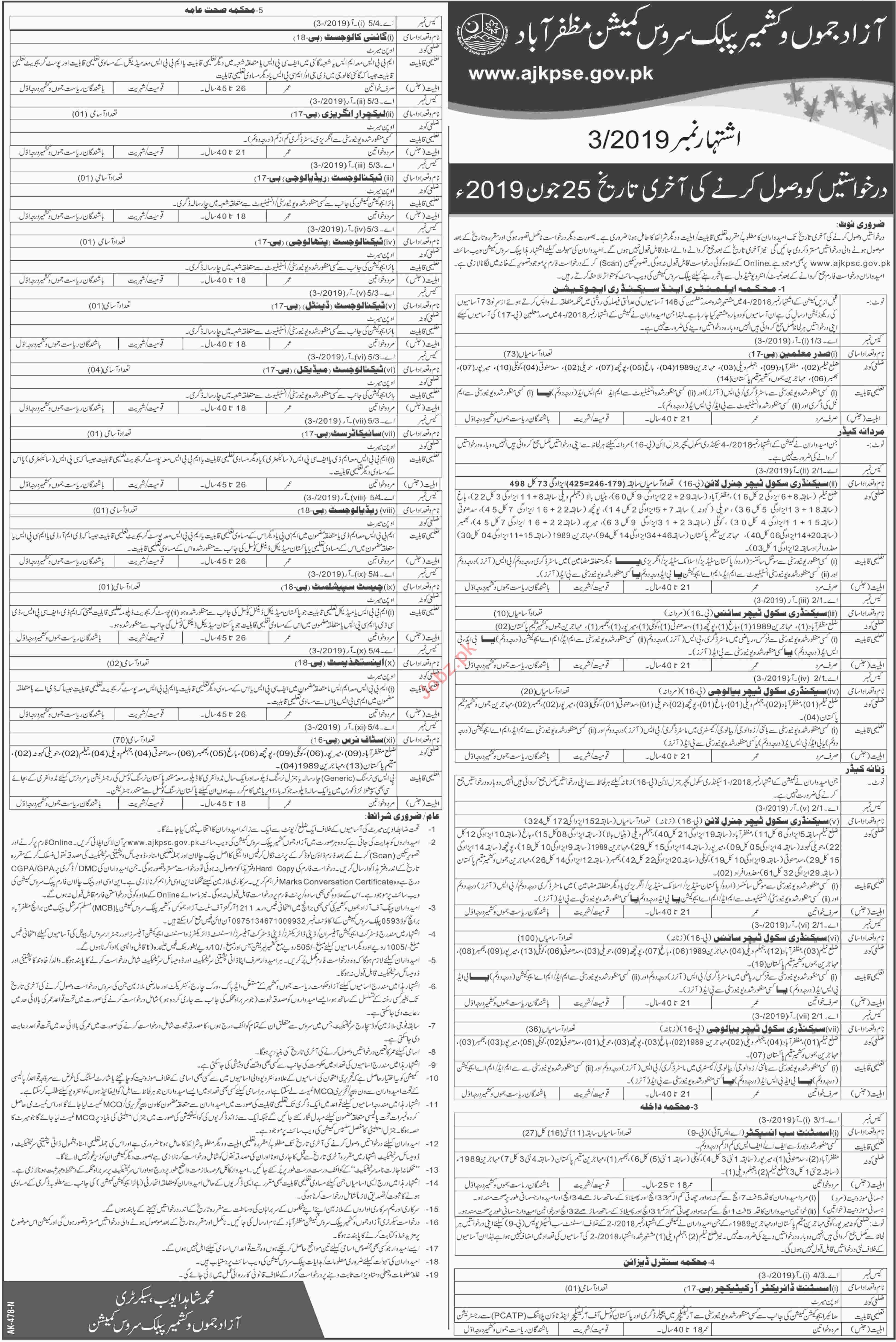 Azad Jammu & Kashmir Public Service Commission Jobs 2019