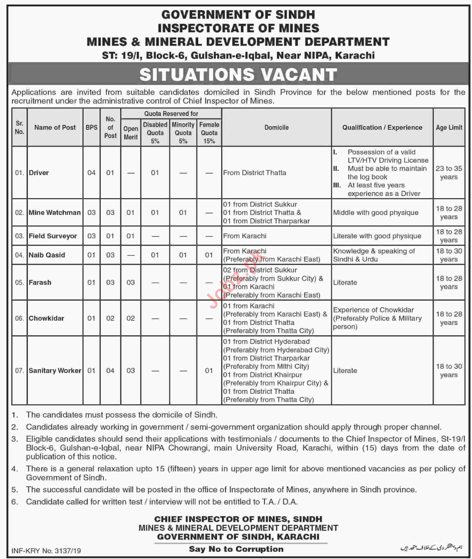 Inspectorate of Mines Sindh Jobs 2019 for Drivers & Watchman