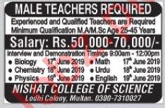Male Teachers Jobs 2019 in Multan
