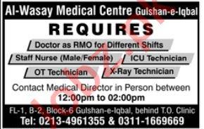 Medical Staff Jobs in Karachi
