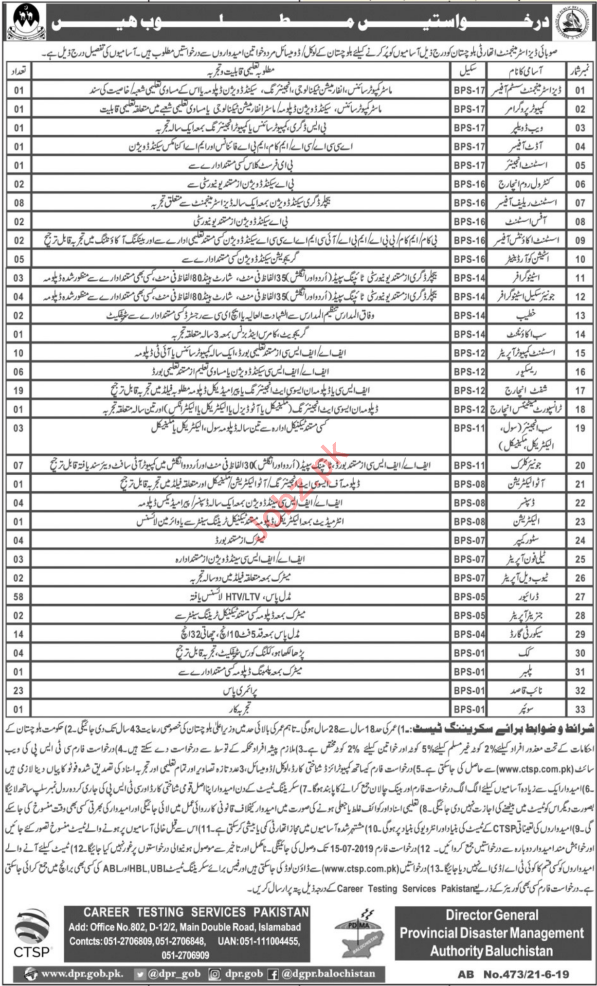 Provincial Disaster Management Authority PDMA Jobs via CTSP