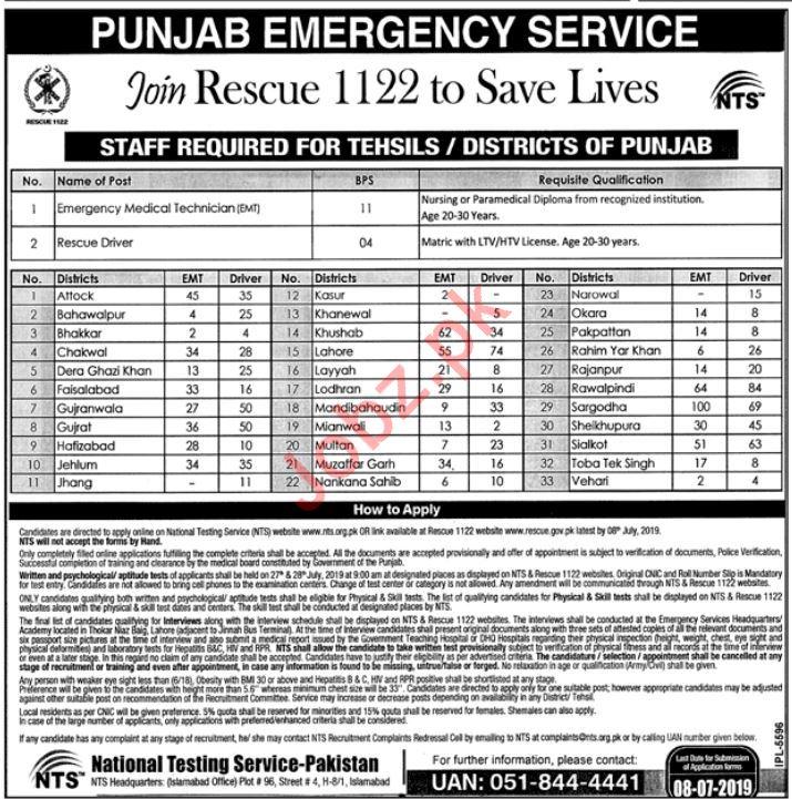 Join Rescue 1122 Punjab Emergency Service Jobs 2019 via NTS