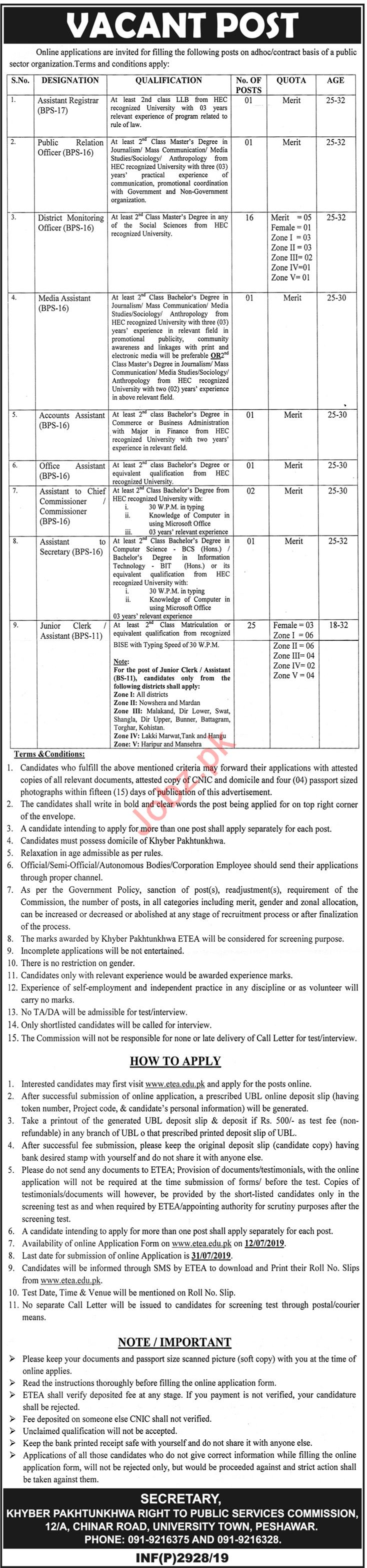 Public Sector Organization Jobs 2019 in Peshawar