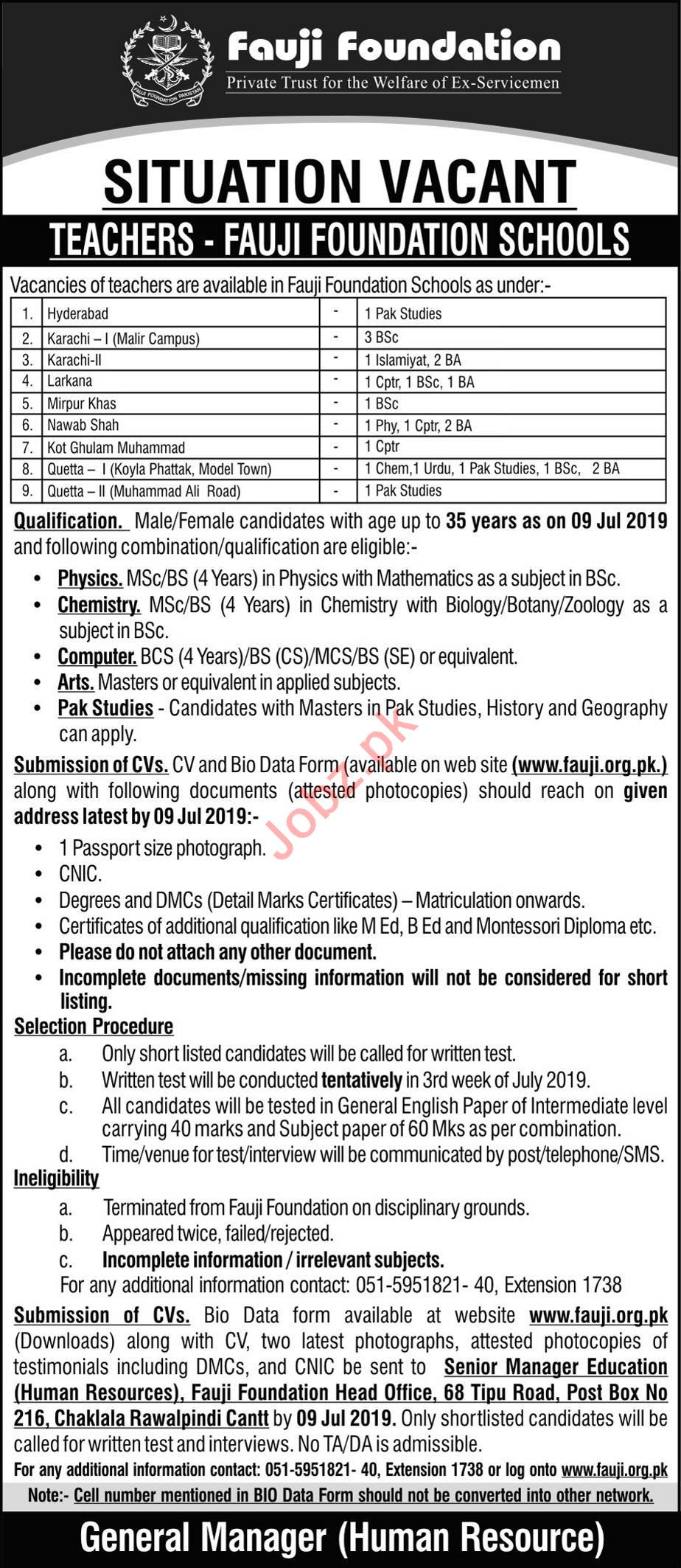 Fauji Foundation Schools Teacher Jobs 2019