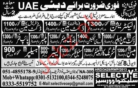 Electrician & Duct Man Jobs 2019