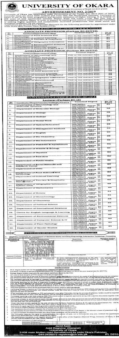 University Of Okara Jobs 2019