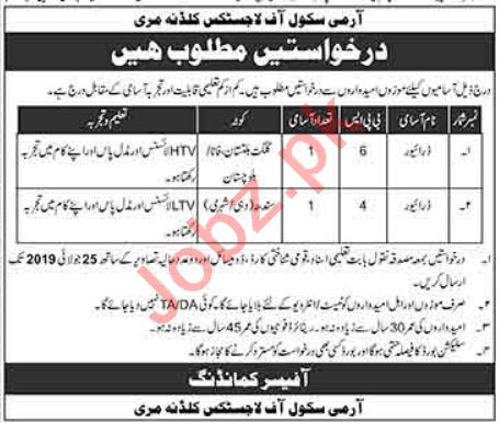 Army School of Logistics Driver Job in Muree