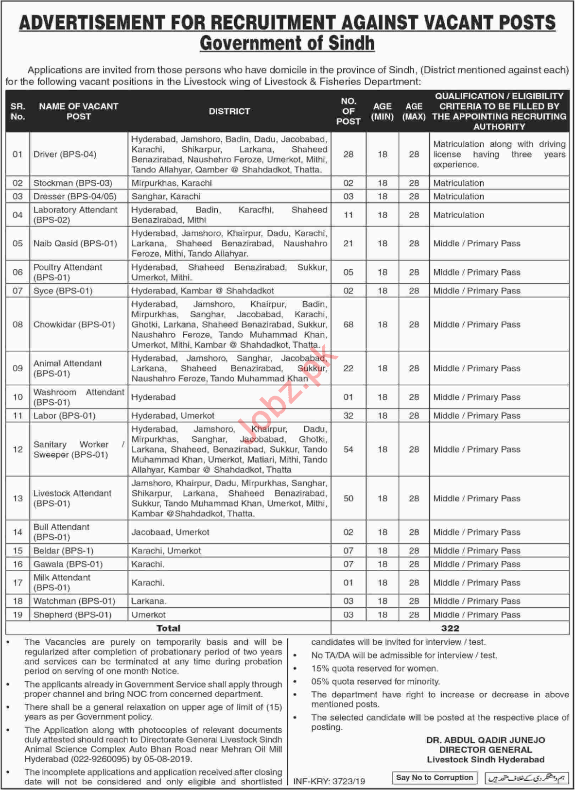 Livestock & Fisheries Department Hyderabad Jobs 2019