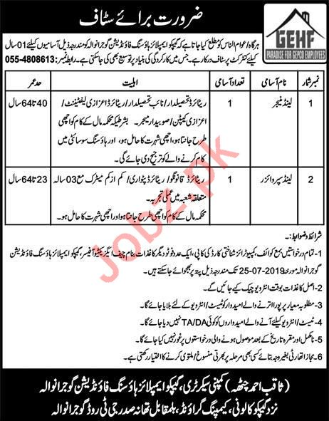 GEPCO Employees Housing Foundation Jobs in Gujranwala