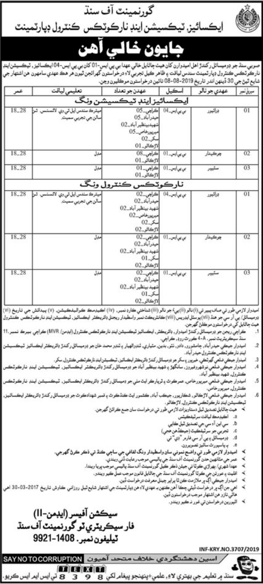 Excise Taxation & Narcotics Control Department Sindh Jobs