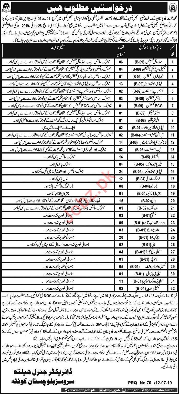 Health Department Jobs 2019 For Quetta Balochistan