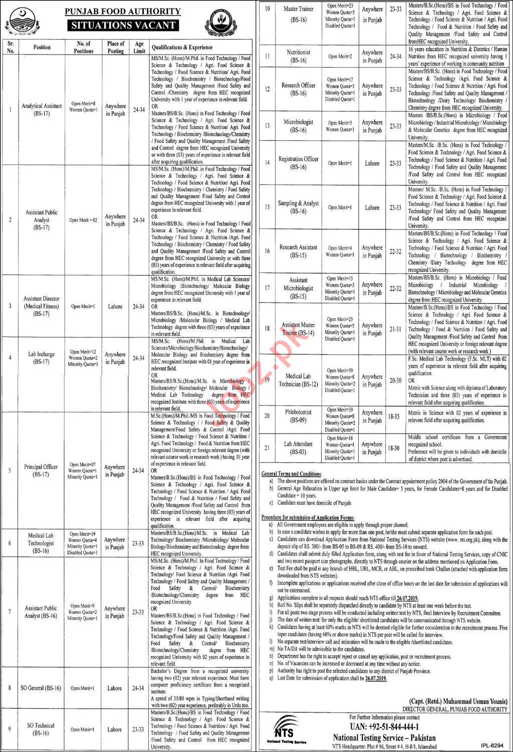 Punjab Food Authority PFA Jobs 2019 via NTS
