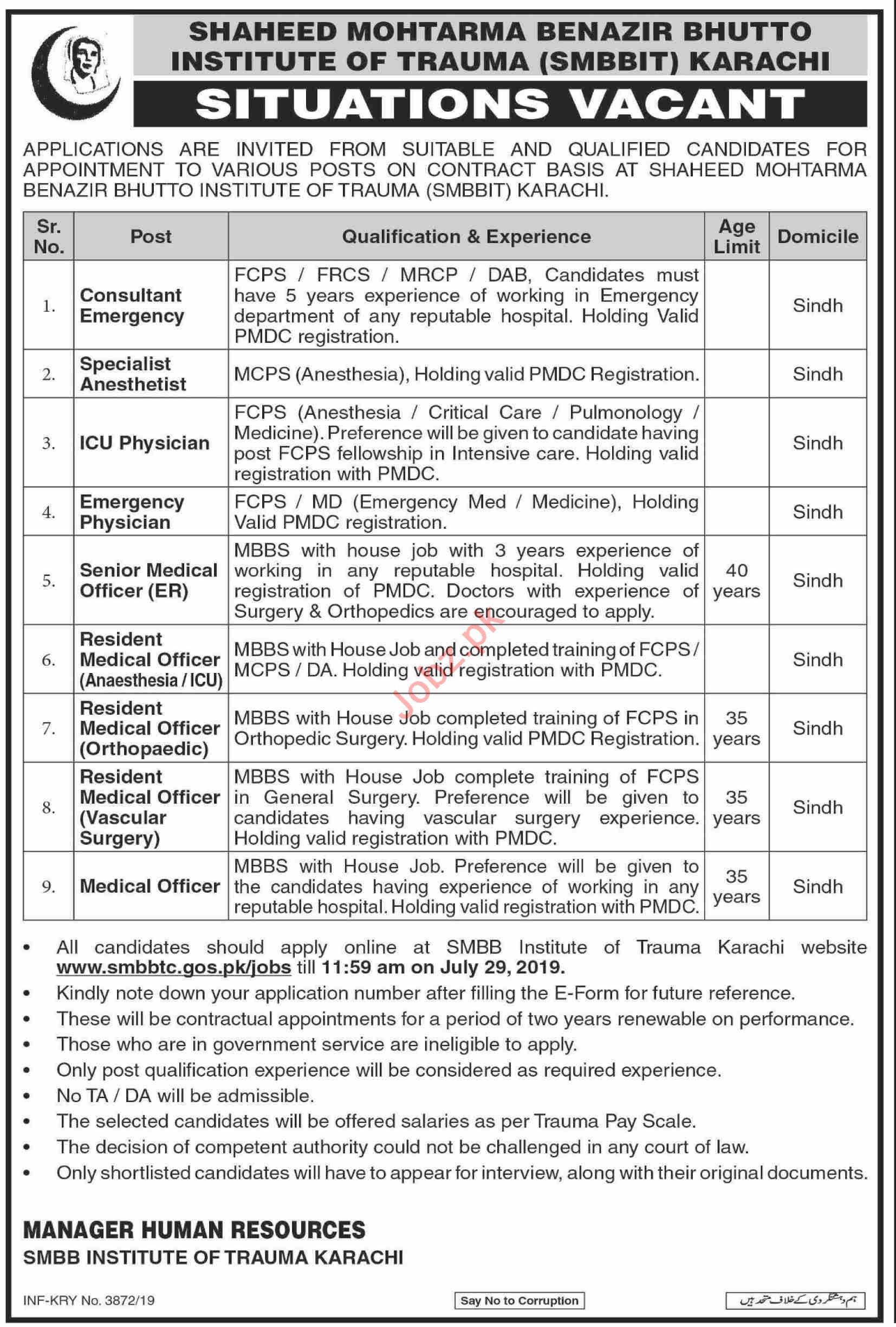 SMBBIT Medical Staff Jobs 2019 in Karachi