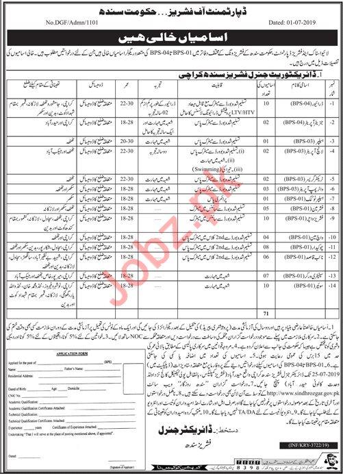 Department of Fisheries Jobs 2019 For Karachi