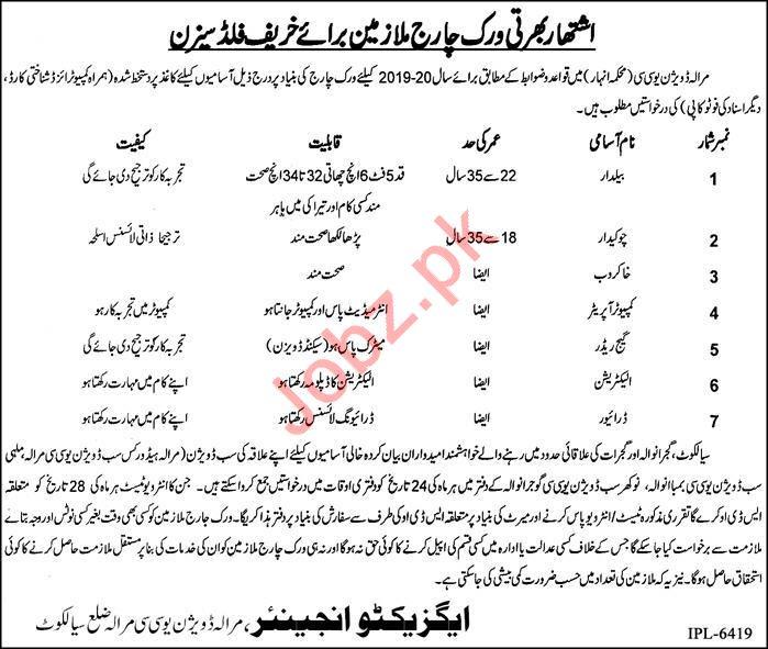 Irrigation Department Jobs 2019 in Sialkot