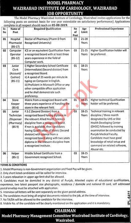 Wazirabad Institute Of Cardiology Jobs 2019