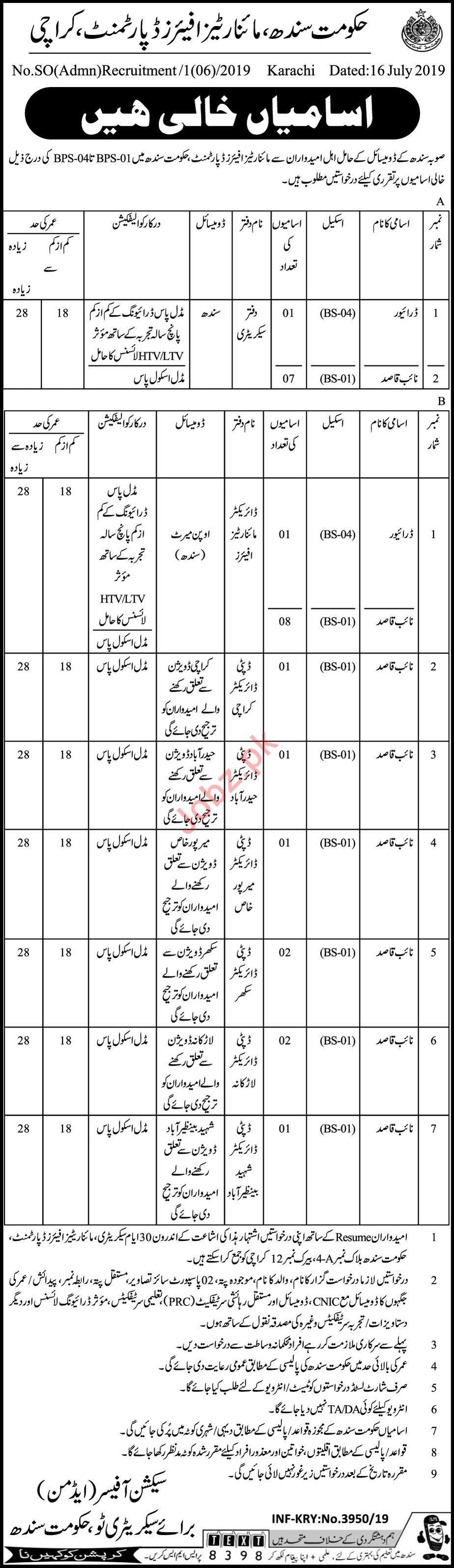 Minority Affairs Department Sindh Jobs 2019 for Naib Qasid