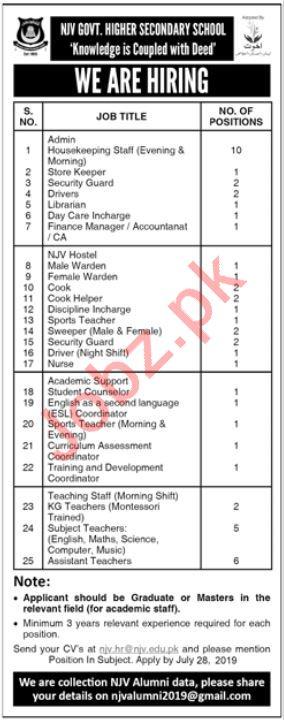 NJV Government Higher Secondary School Jobs For Karachi