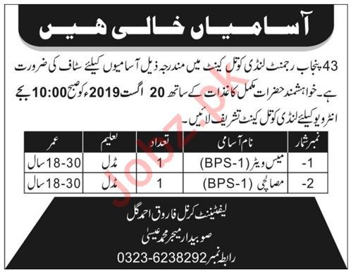43 Punjab Regiment Landi Kotal Jobs 2019