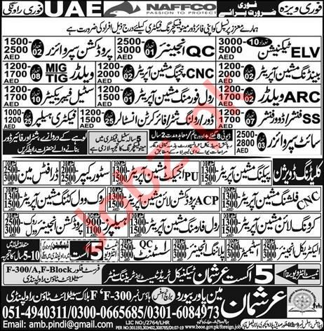 NAFFCO Company Jobs 2019 in United Arab Emirates UAE