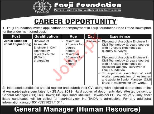 Fauji Foundation Rawalpindi Junior Manager Job 2019