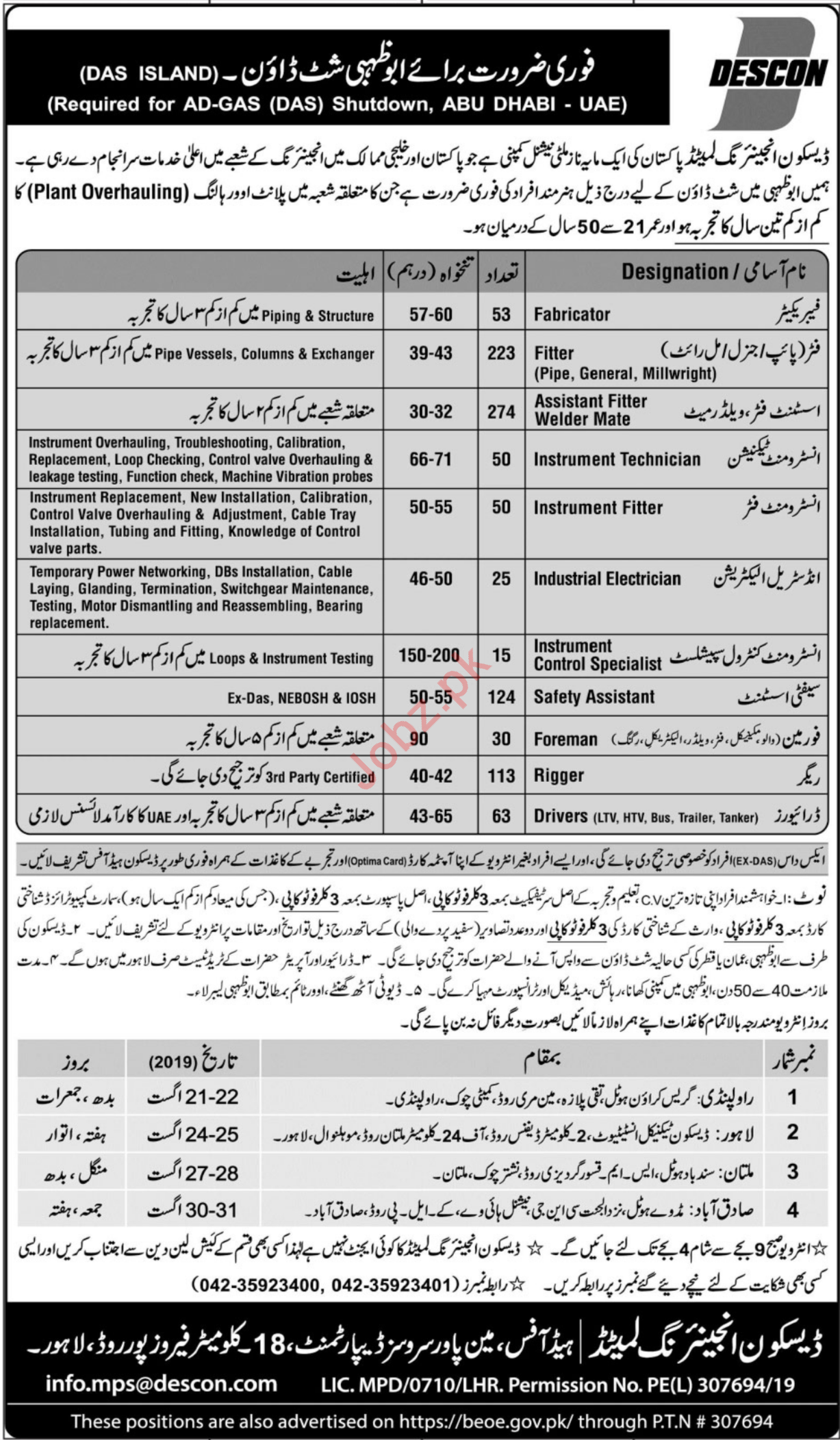 Industrial Electrician Safety Foreman Jobs in Dubai