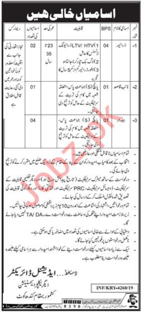 Agriculture Extension Kashmore Jobs 2019