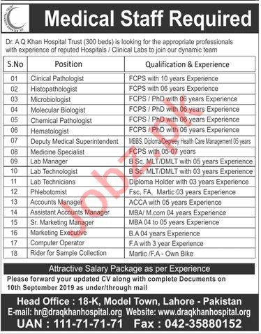 Dr AQ Khan Hospital Trust Medical Staff Jobs 2019