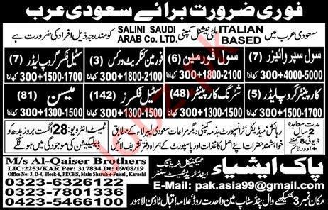 Civil Supervisor Civil Foreman Meson Jobs in Lahore
