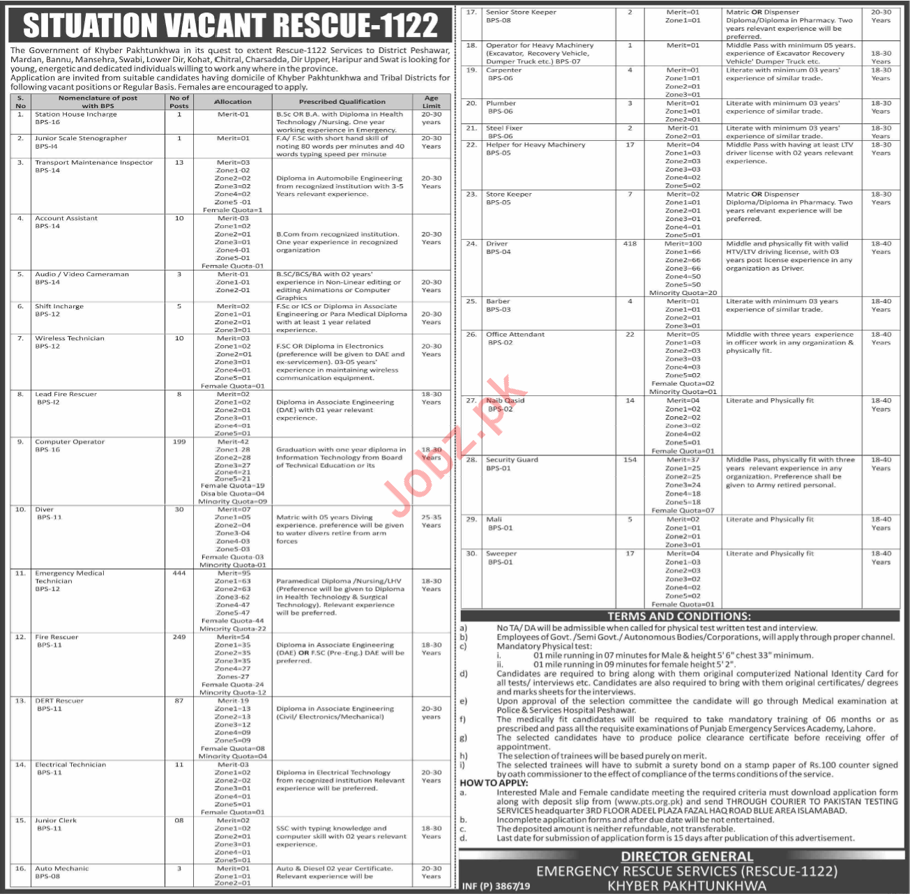 Rescue 1122 KPK Emergency Rescue Services Jobs via PTS