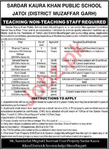 Sardar Kaura Khan Public School Teaching & Non Teaching Jobs