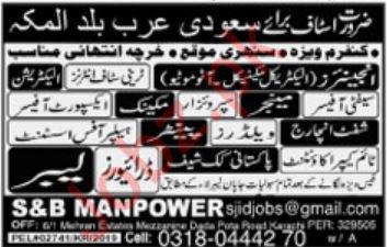 Engineer Shift Incharge Manager Jobs in Saudi Arabia
