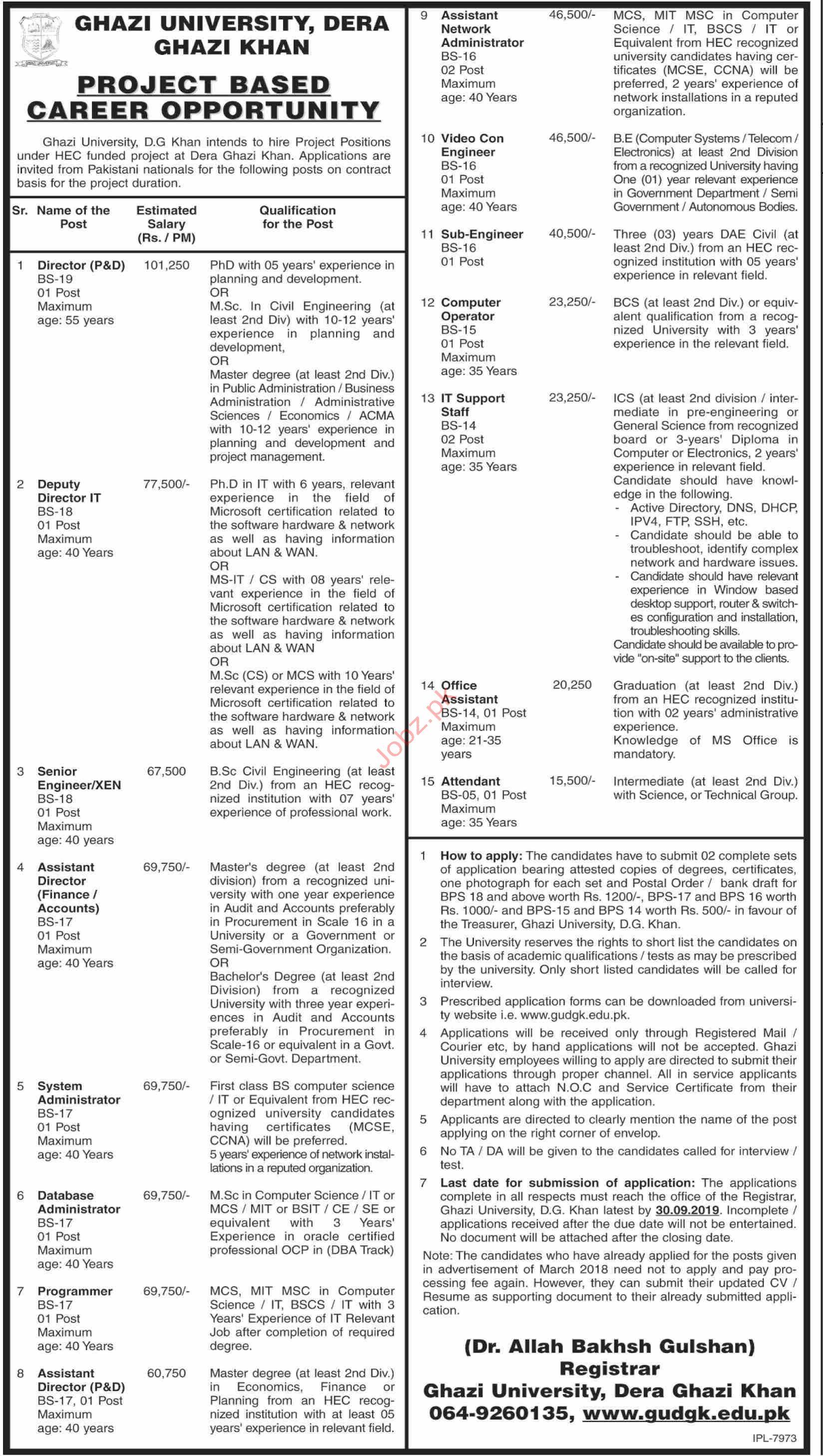 Ghazi University Project Based Jobs