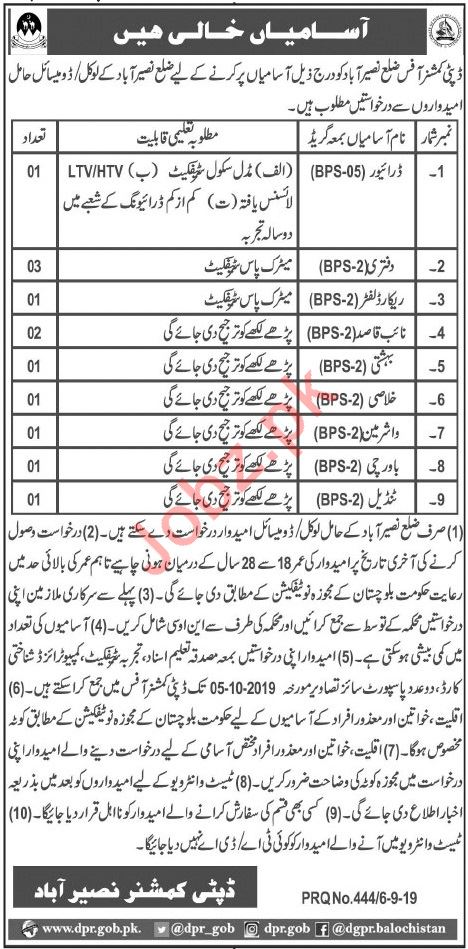 Deputy Commissioner District Office Jobs in Naseerabad
