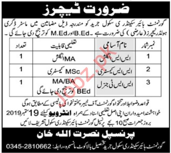 Government Higher Secondary School Jobs For Teaching Staff