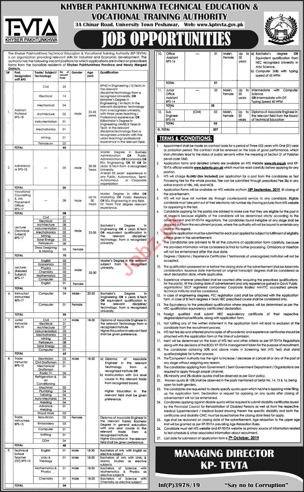 Khyber Pakhtunkhwa TEVTA Jobs 2019 via NTS