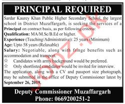 Sardar Kaurey Khan Public Higher Secondary School Jobs