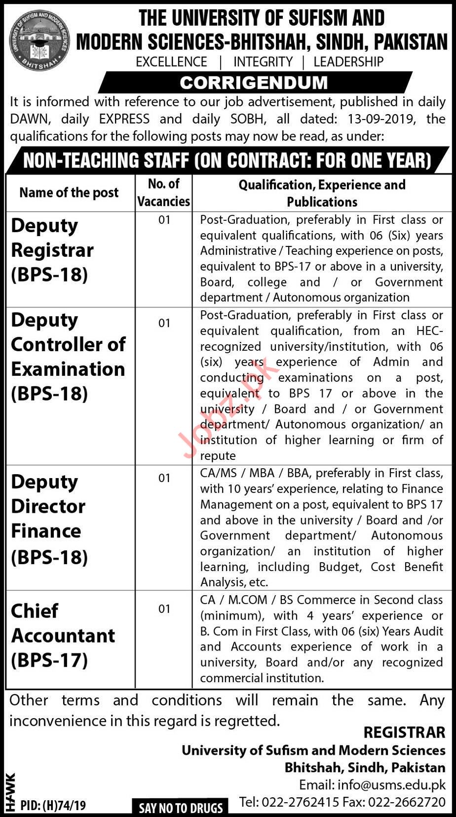University of Sufism And Modern Sciences USMS Jobs 2019