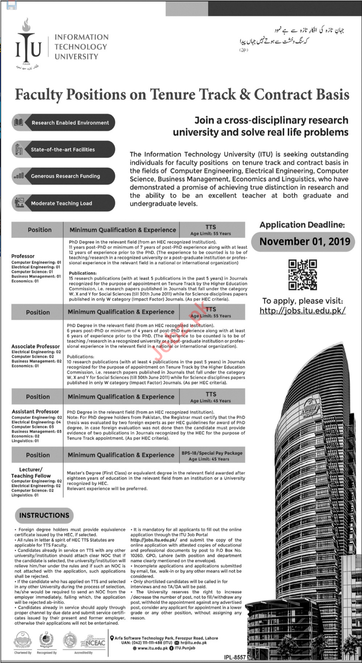 Information Technology University ITU Faculty Jobs 2019