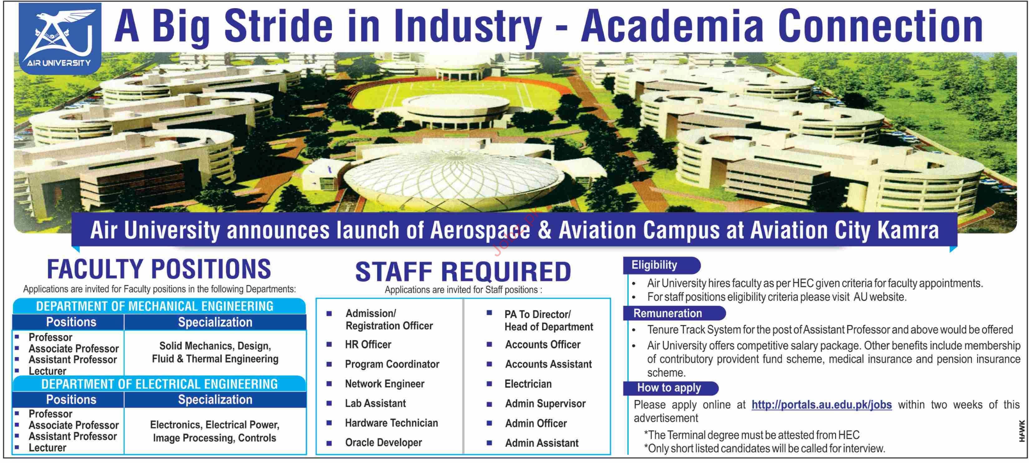 Air University Kamra Jobs 2019