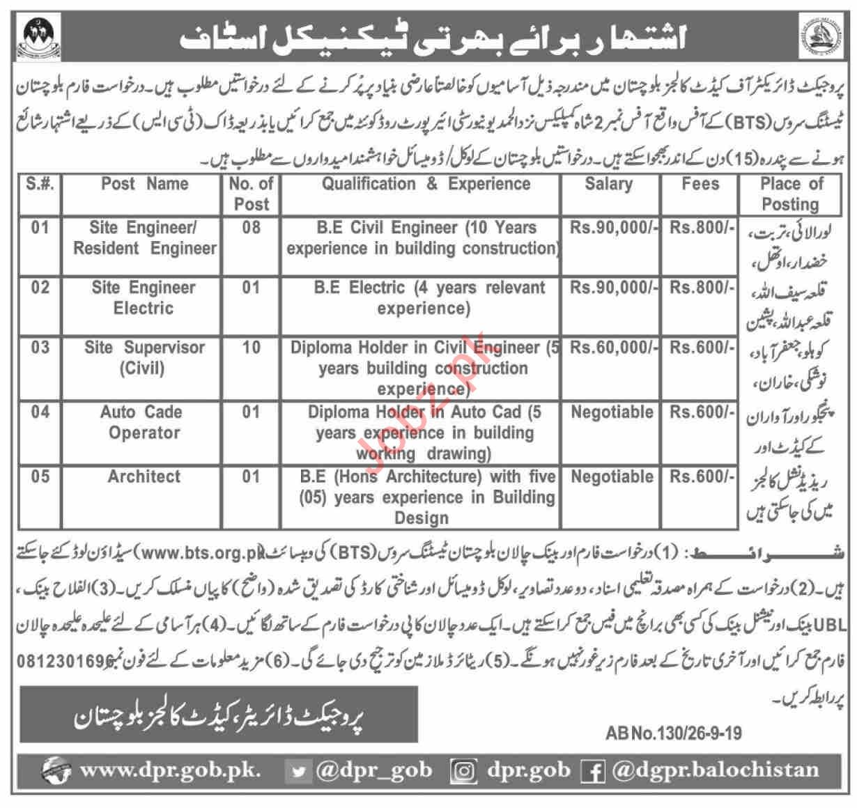 Project Director of Cadet Colleges Balochistan Jobs 2019