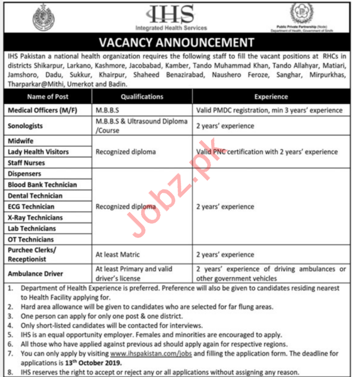 Integrated Health Services IHS Pakistan NGO Jobs 2019