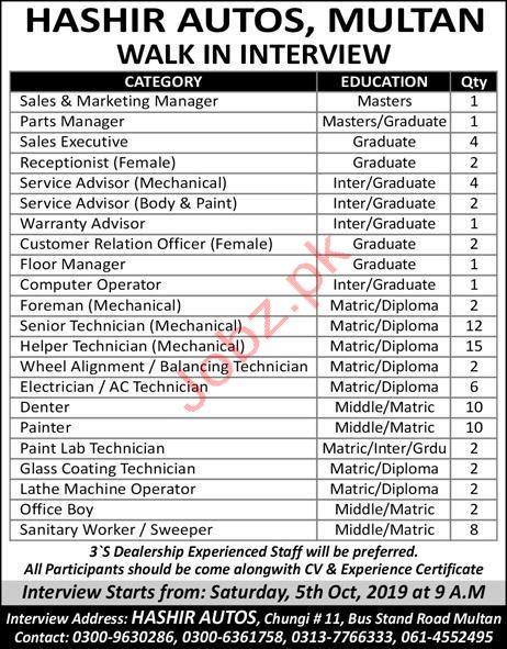 Automobile Company Jobs in Multan