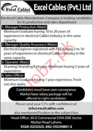 Excel Cables Pvt Ltd Lahore Jobs