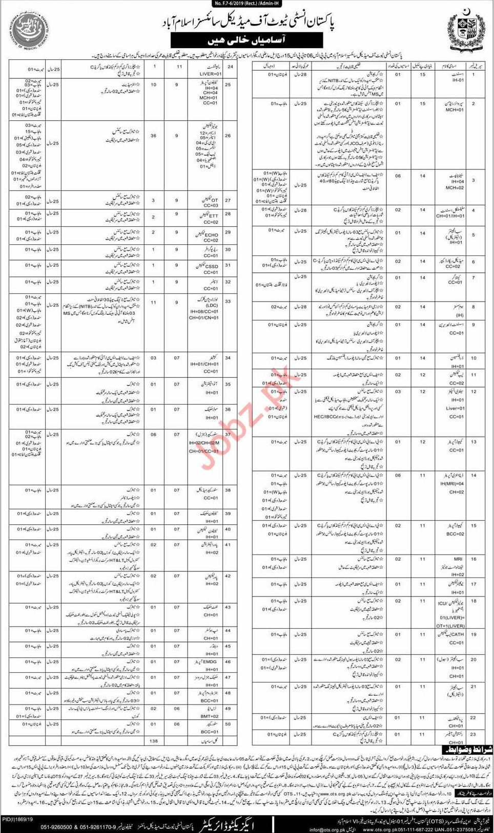 Pakistan Institute of Medical Sciences PIMS Jobs via OTS