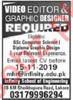 Video Editor & Graphic Designer Jobs in Lahore