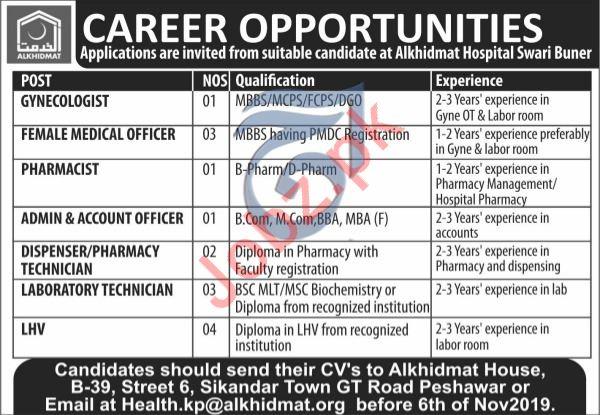 Al Khidmat Foundation Pakistan NGO Jobs in Peshawar KPK