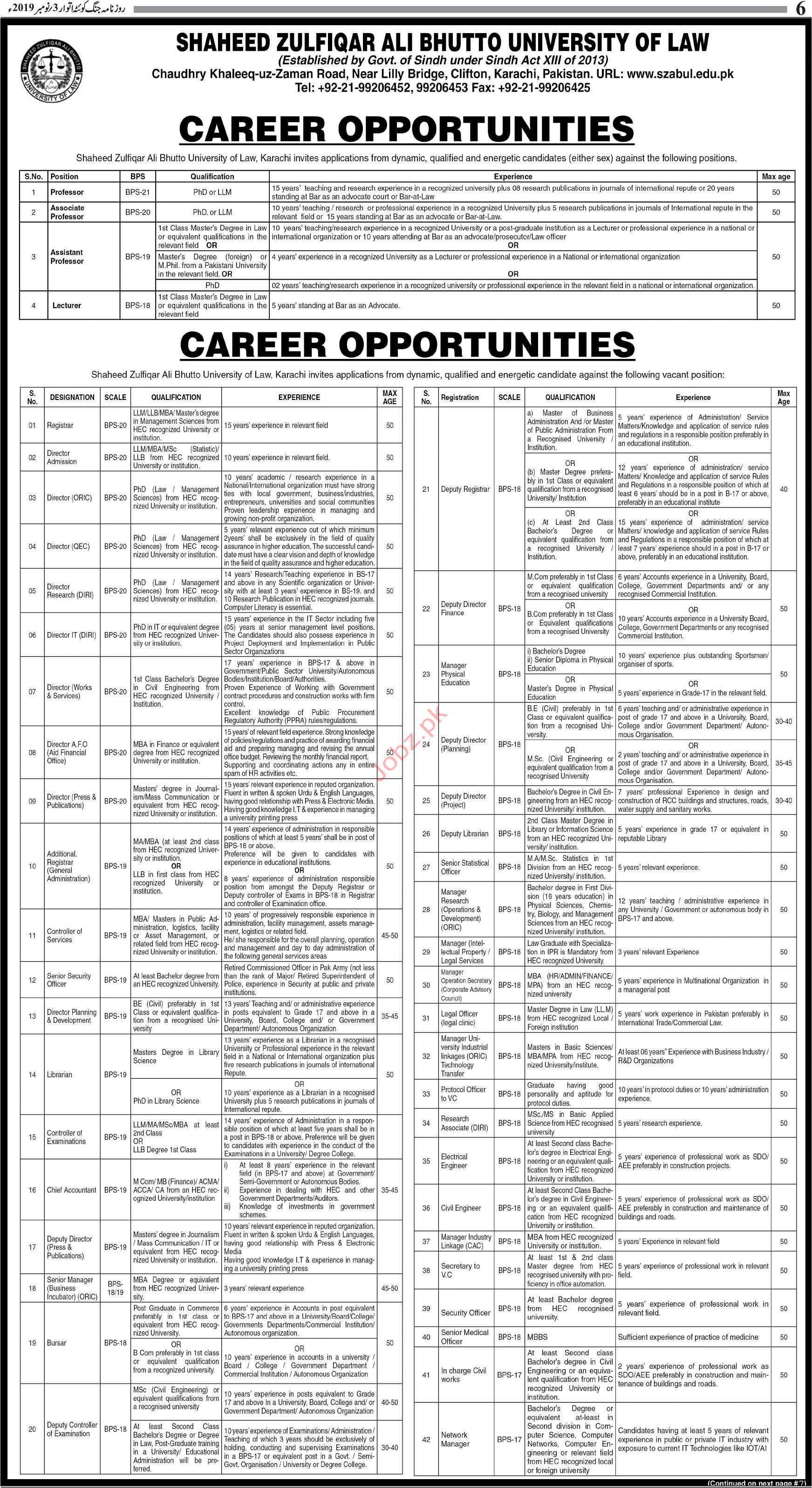 Shaheed Zulfikar Ali Bhutto University of Law Karachi Jobs