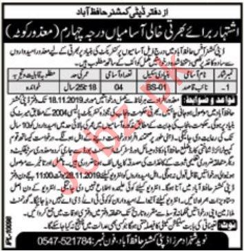 Deputy Commissioner District Office Job in Hafizabad