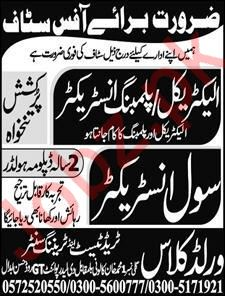 Civil Instructor Plumbing Instructor Jobs in Hassan Abdal